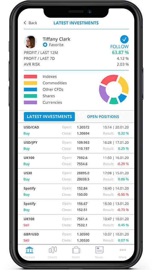 AnyTrades-Mobile-Trader