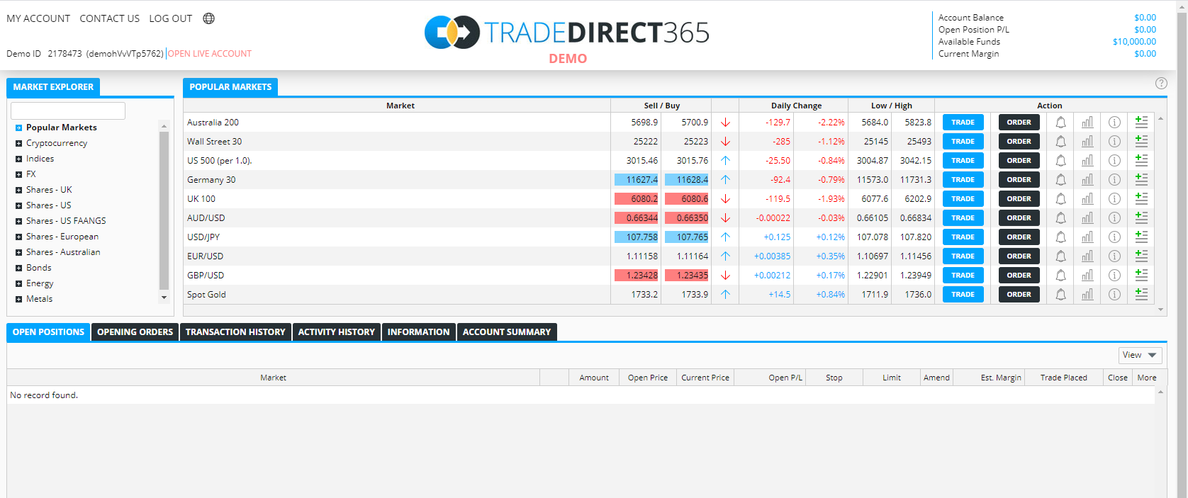 TradeDirect